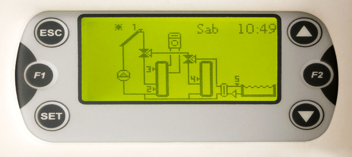 Tecnologie riqualificazione energetica risparmio